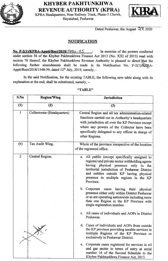 Notification of Amendments in Jurisdiction of KPRA Regions